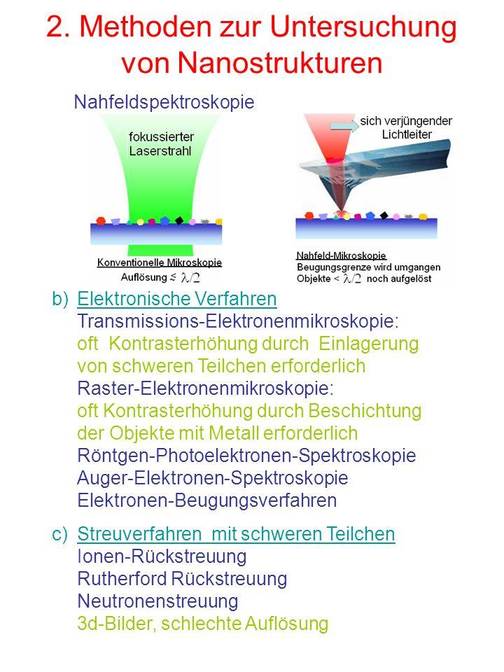 2. Methoden zur Untersuchung von Nanostrukturen Nahfeldspektroskopie b)Elektronische Verfahren Transmissions-Elektronenmikroskopie: oft Kontrasterhöhu