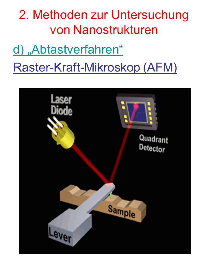 2. Methoden zur Untersuchung von Nanostrukturen d) Abtastverfahren Raster-Kraft-Mikroskop (AFM)