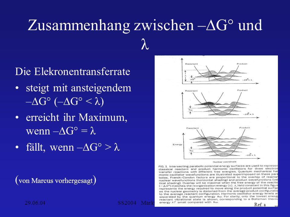 29.06.04SS2004 Markus Krier12 Zusammenhang zwischen –G° und λ Die Elekronentransferrate steigt mit ansteigendem –G° (–G° < λ) erreicht ihr Maximum, we