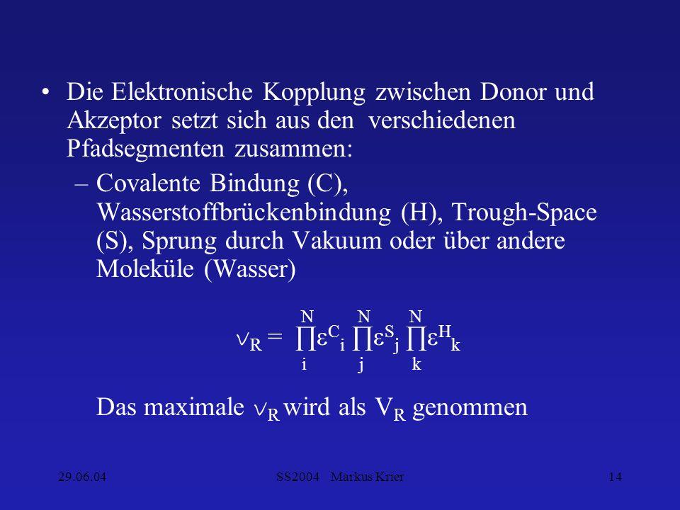 29.06.04SS2004 Markus Krier14 Die Elektronische Kopplung zwischen Donor und Akzeptor setzt sich aus den verschiedenen Pfadsegmenten zusammen: –Covalen