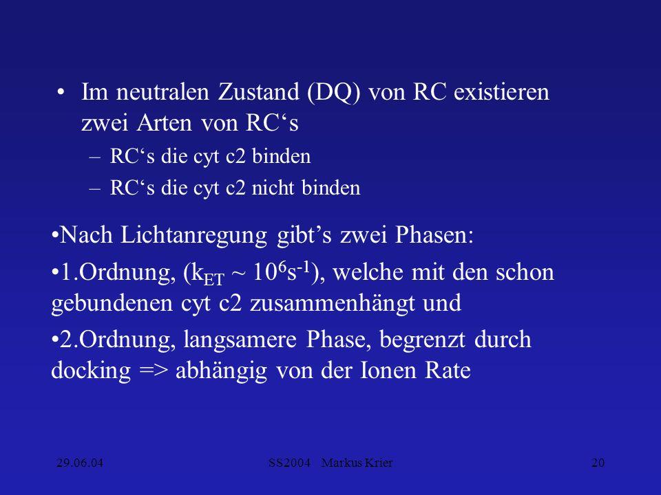 29.06.04SS2004 Markus Krier20 Im neutralen Zustand (DQ) von RC existieren zwei Arten von RCs –RCs die cyt c2 binden –RCs die cyt c2 nicht binden Nach