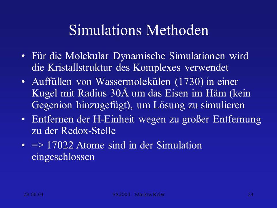 29.06.04SS2004 Markus Krier24 Für die Molekular Dynamische Simulationen wird die Kristallstruktur des Komplexes verwendet Auffüllen von Wassermoleküle