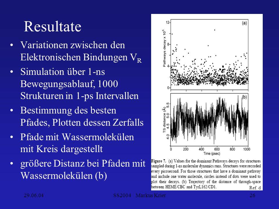 29.06.04SS2004 Markus Krier26 Resultate Variationen zwischen den Elektronischen Bindungen V R Simulation über 1-ns Bewegungsablauf, 1000 Strukturen in