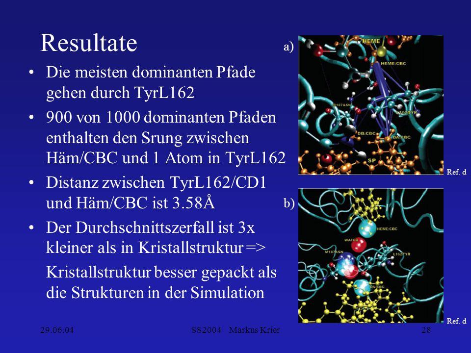 29.06.04SS2004 Markus Krier28 Resultate Die meisten dominanten Pfade gehen durch TyrL162 900 von 1000 dominanten Pfaden enthalten den Srung zwischen H
