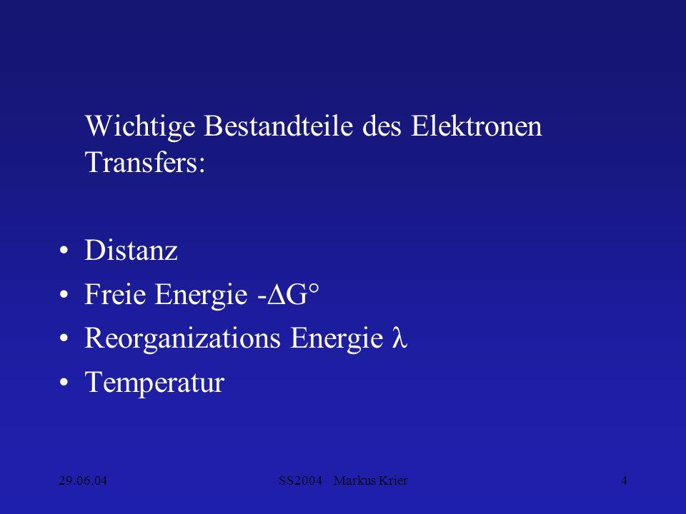 29.06.04SS2004 Markus Krier4 Wichtige Bestandteile des Elektronen Transfers: Distanz Freie Energie -G° Reorganizations Energie λ Temperatur