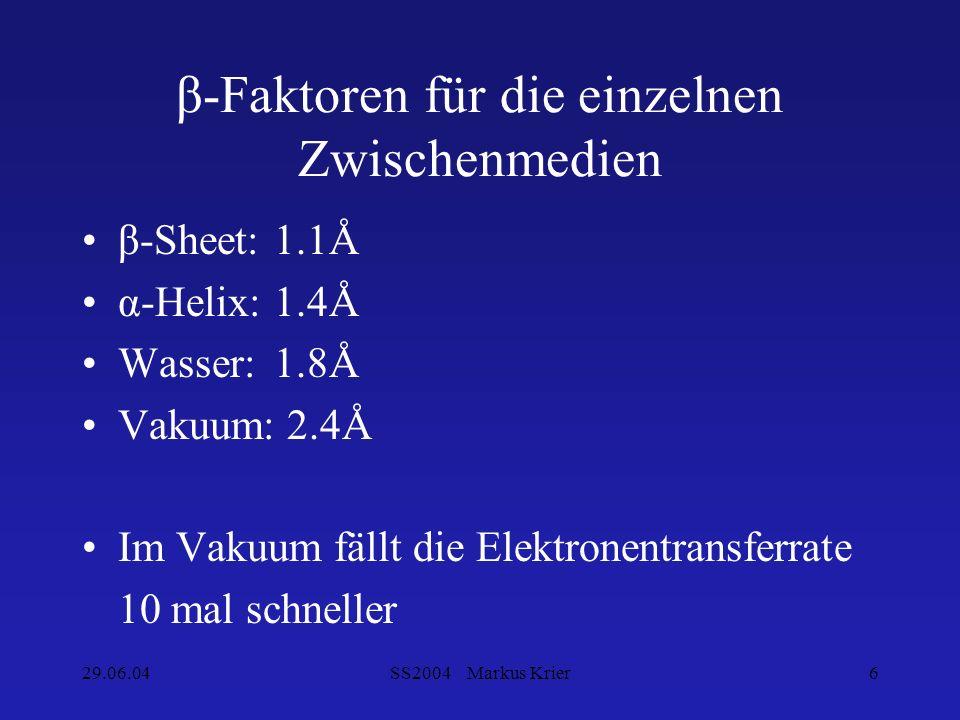 29.06.04SS2004 Markus Krier6 β-Faktoren für die einzelnen Zwischenmedien β-Sheet: 1.1Å α-Helix: 1.4Å Wasser: 1.8Å Vakuum: 2.4Å Im Vakuum fällt die Ele