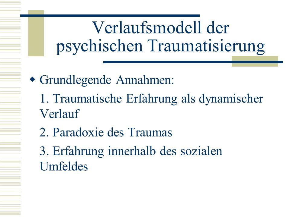 Verlaufsmodell der psychischen Traumatisierung Grundlegende Annahmen: 1. Traumatische Erfahrung als dynamischer Verlauf 2. Paradoxie des Traumas 3. Er