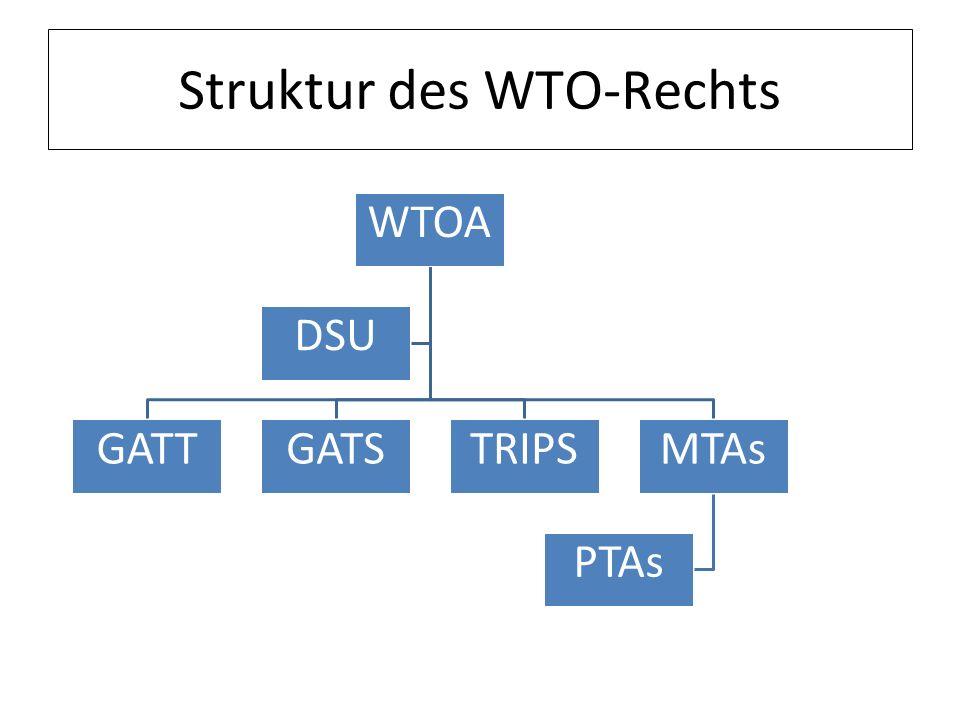 Struktur des WTO-Rechts WTOA DSU GATTGATSTRIPSMTAs PTAs