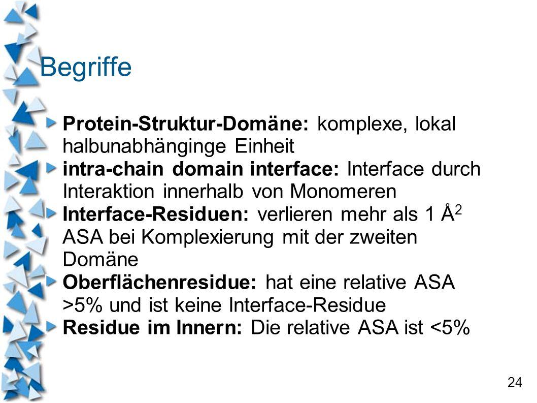 24 Begriffe Protein-Struktur-Domäne: komplexe, lokal halbunabhänginge Einheit intra-chain domain interface: Interface durch Interaktion innerhalb von