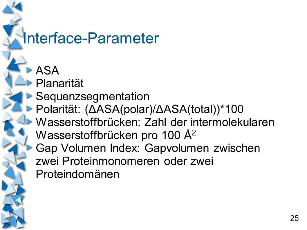 25 Interface-Parameter ASA Planarität Sequenzsegmentation Polarität: (ΔASA(polar)/ΔASA(total))*100 Wasserstoffbrücken: Zahl der intermolekularen Wasse