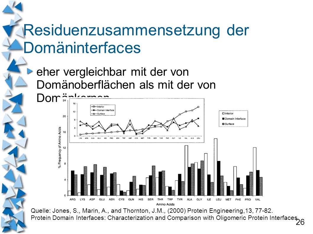 26 Residuenzusammensetzung der Domäninterfaces eher vergleichbar mit der von Domänoberflächen als mit der von Domänkernen Quelle: Jones, S., Marin, A.