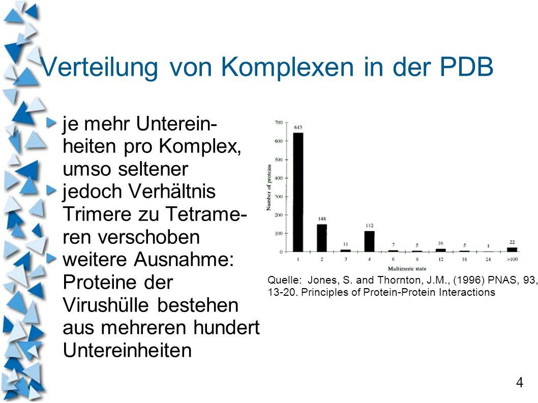 4 Verteilung von Komplexen in der PDB je mehr Unterein- heiten pro Komplex, umso seltener jedoch Verhältnis Trimere zu Tetrame- ren verschoben weitere