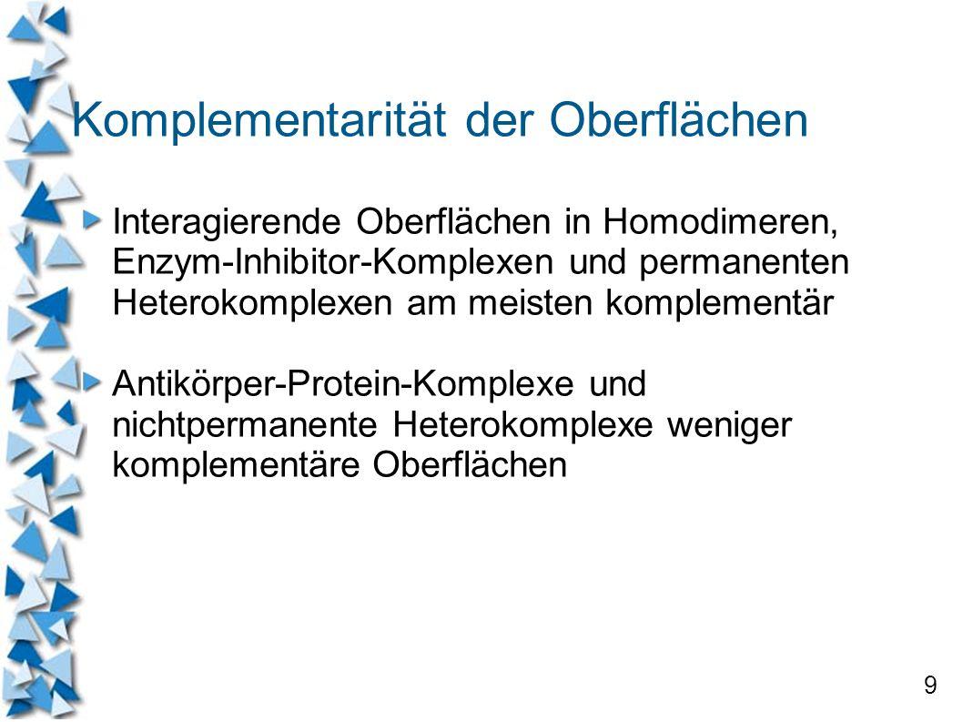 9 Komplementarität der Oberflächen Interagierende Oberflächen in Homodimeren, Enzym-Inhibitor-Komplexen und permanenten Heterokomplexen am meisten kom