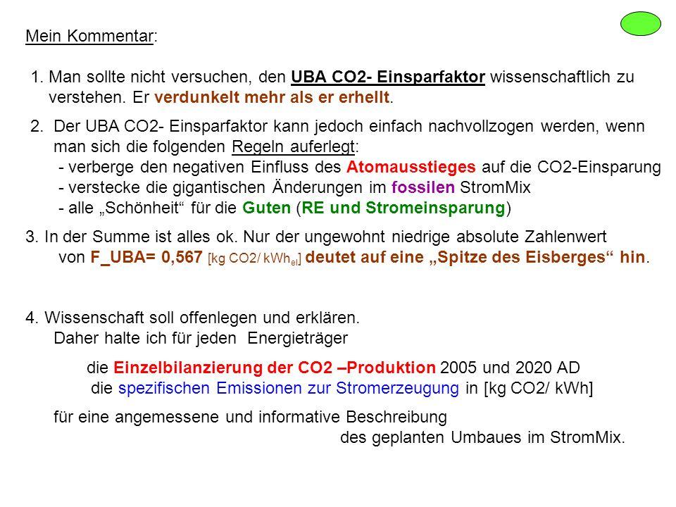 Mein Kommentar: 1. Man sollte nicht versuchen, den UBA CO2- Einsparfaktor wissenschaftlich zu verstehen. Er verdunkelt mehr als er erhellt. 2. Der UBA