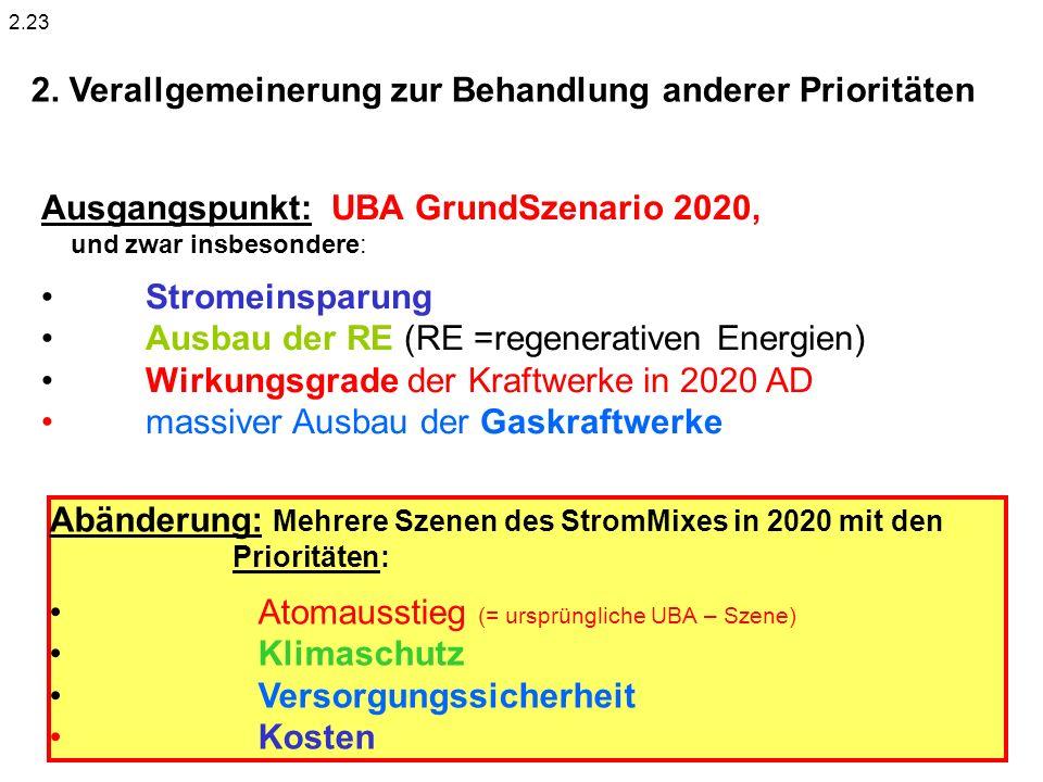 2. Verallgemeinerung zur Behandlung anderer Prioritäten Ausgangspunkt: UBA GrundSzenario 2020, und zwar insbesondere: Stromeinsparung Ausbau der RE (R