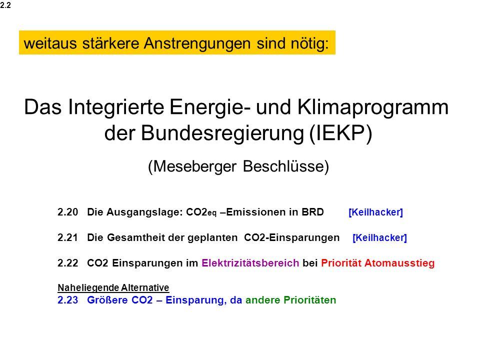 weitaus stärkere Anstrengungen sind nötig: Das Integrierte Energie- und Klimaprogramm der Bundesregierung (IEKP) (Meseberger Beschlüsse) 2.20 Die Ausg