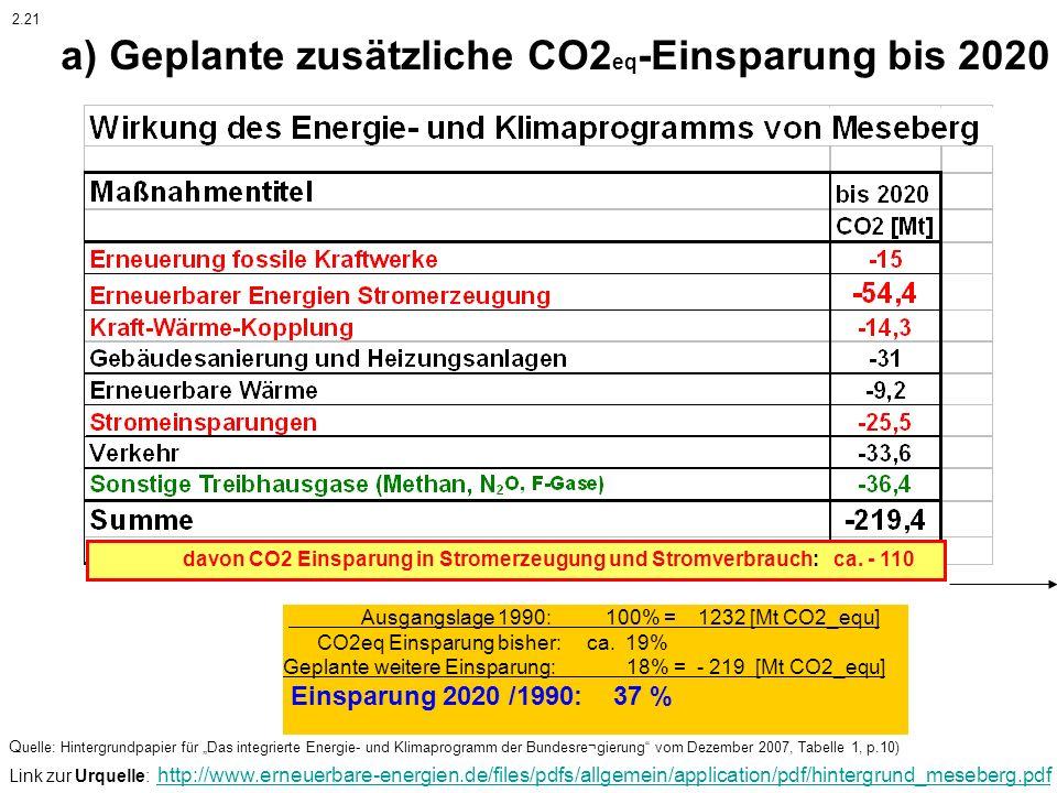 Q uelle: Hintergrundpapier für Das integrierte Energie- und Klimaprogramm der Bundesre¬gierung vom Dezember 2007, Tabelle 1, p.10) Link zur Urquelle:
