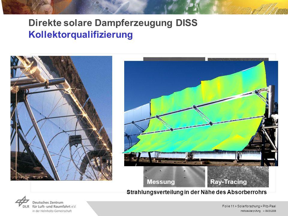 Institutsüberprüfung > 09.03.2006 Folie 11 > Solarforschung > Pitz-Paal Direkte solare Dampferzeugung DISS Kollektorqualifizierung MessungRay-Tracing