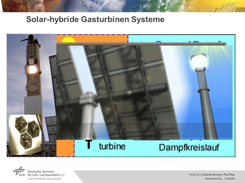 Institutsüberprüfung > 09.03.2006 Folie 14 > Solarforschung > Pitz-Paal Rankine = 16 % (annual) CC = 25 % (annual) Solar-hybride Gasturbinen Systeme