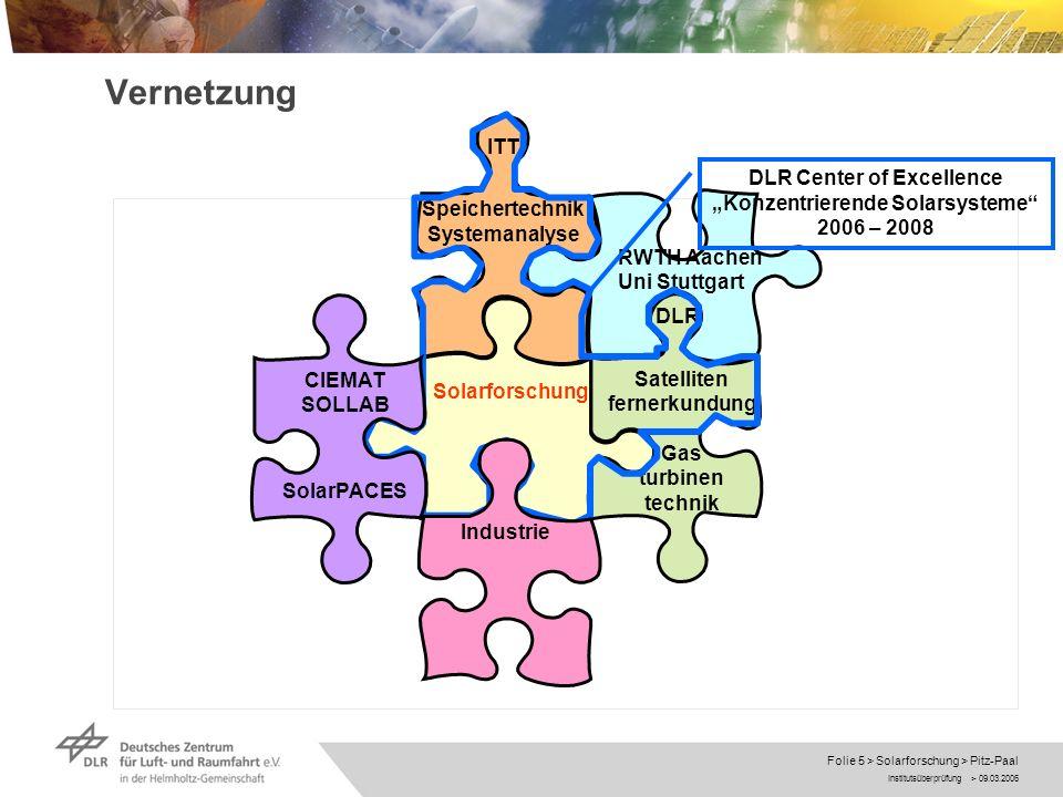 Institutsüberprüfung > 09.03.2006 Folie 5 > Solarforschung > Pitz-Paal Vernetzung RWTH Aachen Uni Stuttgart Solarforschung ITT Speichertechnik Systema