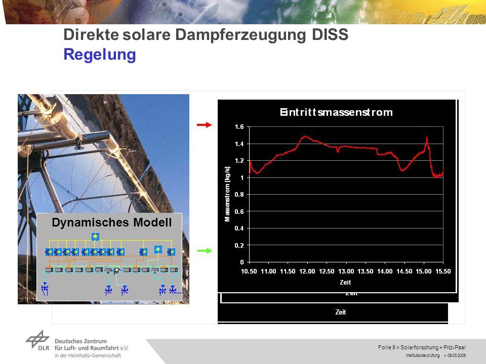 Institutsüberprüfung > 09.03.2006 Folie 8 > Solarforschung > Pitz-Paal Testsignale Direkte solare Dampferzeugung DISS Regelung Dynamisches Modell