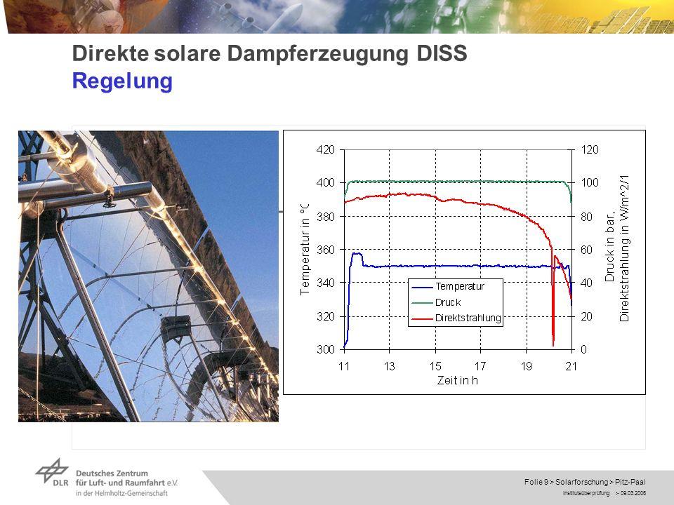 Institutsüberprüfung > 09.03.2006 Folie 10 > Solarforschung > Pitz-Paal Direkte solare Dampferzeugung DISS Komponentenoptimierung Absorberrohr (Temperaturaufnahme durch Glashüllrohr) Kompakt-Separatoren