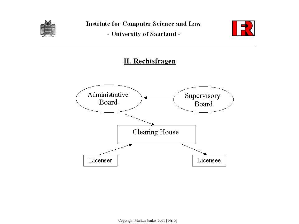 II. Rechtsfragen Copyright Markus Junker 2001 [ Nr. 5]