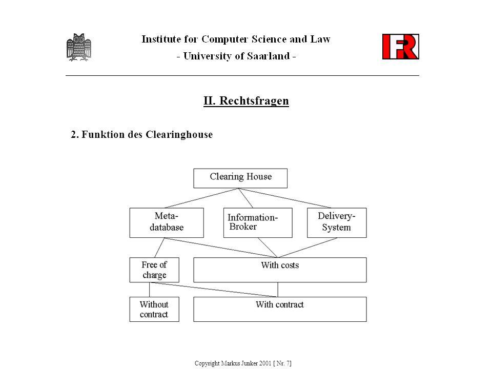 II. Rechtsfragen 2. Funktion des Clearinghouse Copyright Markus Junker 2001 [ Nr. 7]