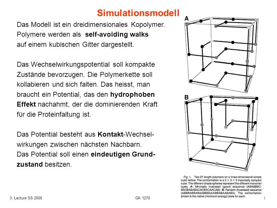 163. Lecture SS 2006 GK 1276 Das Modell ist ein dreidimensionales Kopolymer. Polymere werden als self-avoiding walks auf einem kubischen Gitter darges