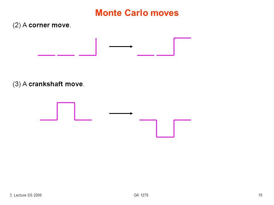 193. Lecture SS 2006 GK 1276 Monte Carlo moves (2) A corner move. (3) A crankshaft move.