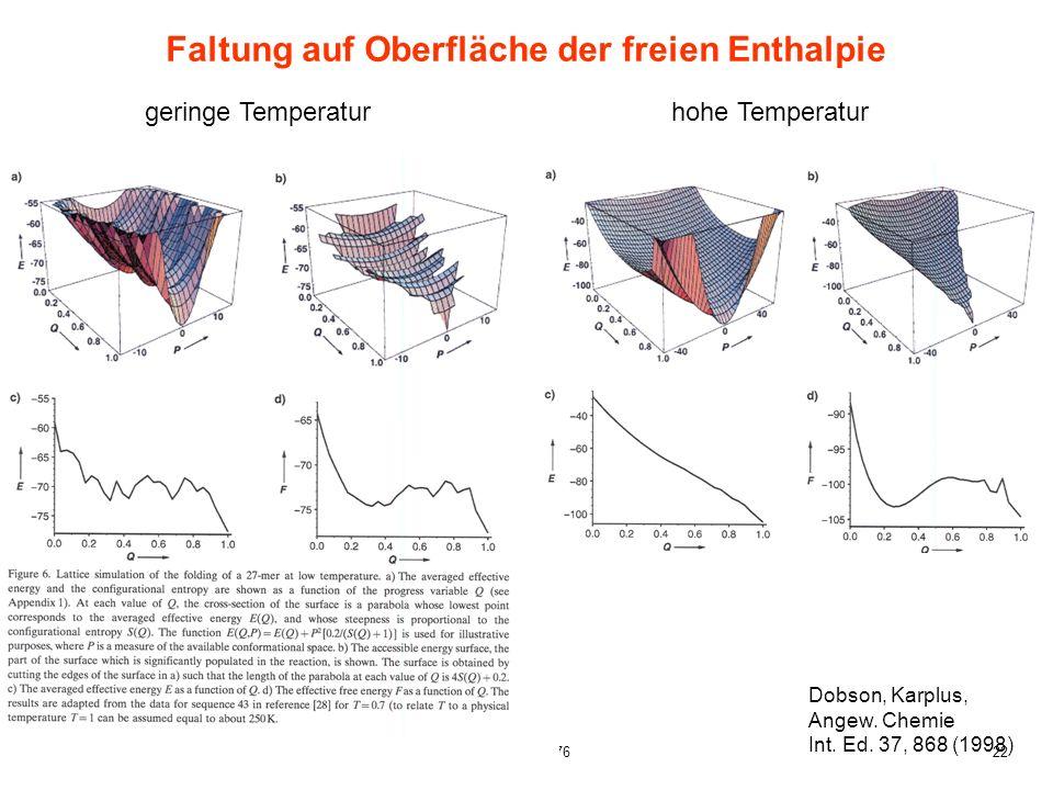 223. Lecture SS 2006 GK 1276 Faltung auf Oberfläche der freien Enthalpie geringe Temperaturhohe Temperatur Dobson, Karplus, Angew. Chemie Int. Ed. 37,