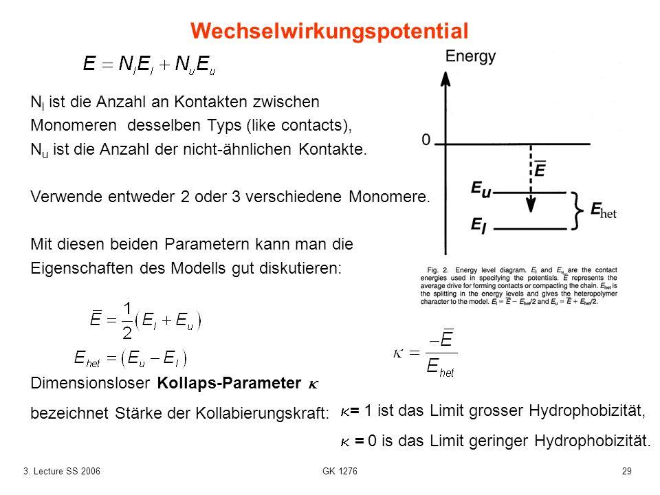 293. Lecture SS 2006 GK 1276 N l ist die Anzahl an Kontakten zwischen Monomeren desselben Typs (like contacts), N u ist die Anzahl der nicht-ähnlichen