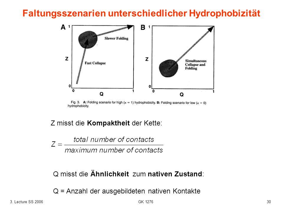 303. Lecture SS 2006 GK 1276 Z misst die Kompaktheit der Kette: Q misst die Ähnlichkeit zum nativen Zustand: Q = Anzahl der ausgebildeten nativen Kont