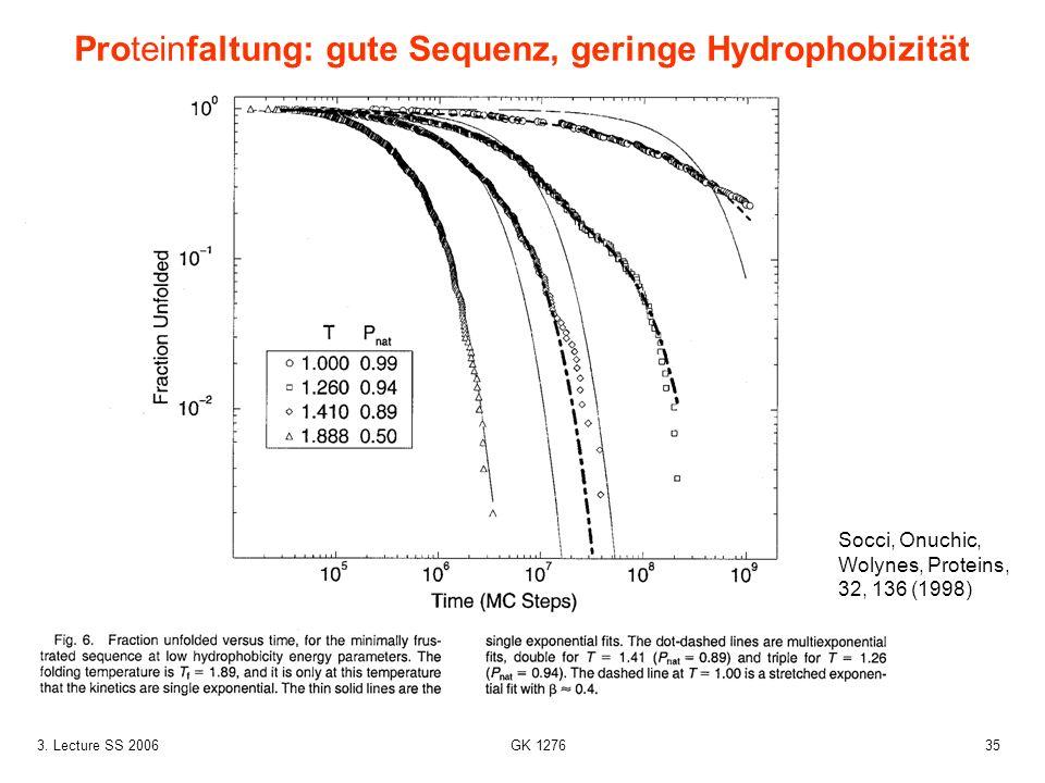 353. Lecture SS 2006 GK 1276 Proteinfaltung: gute Sequenz, geringe Hydrophobizität Socci, Onuchic, Wolynes, Proteins, 32, 136 (1998)
