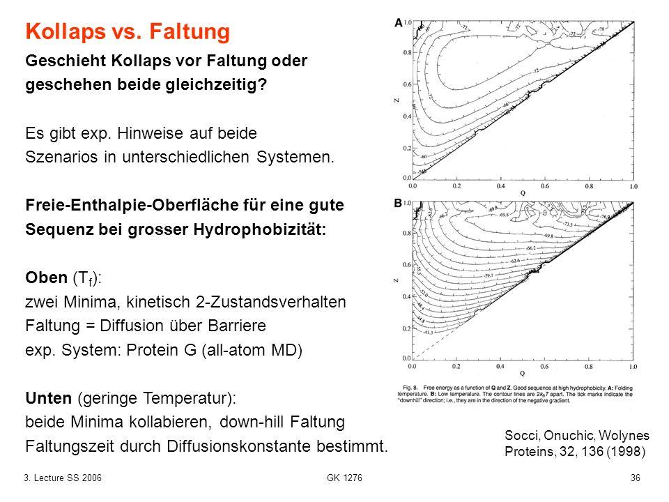 363. Lecture SS 2006 GK 1276 Geschieht Kollaps vor Faltung oder geschehen beide gleichzeitig? Es gibt exp. Hinweise auf beide Szenarios in unterschied