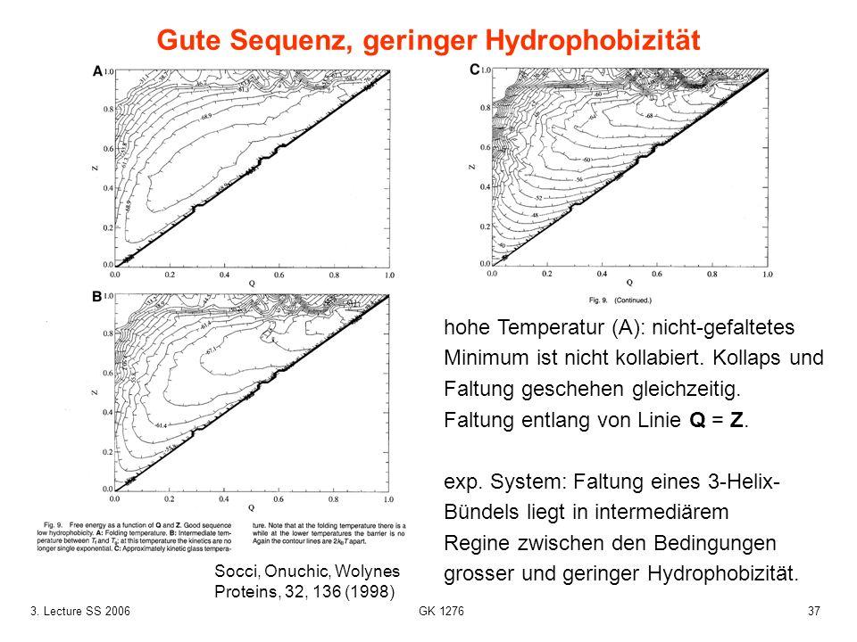 373. Lecture SS 2006 GK 1276 hohe Temperatur (A): nicht-gefaltetes Minimum ist nicht kollabiert. Kollaps und Faltung geschehen gleichzeitig. Faltung e
