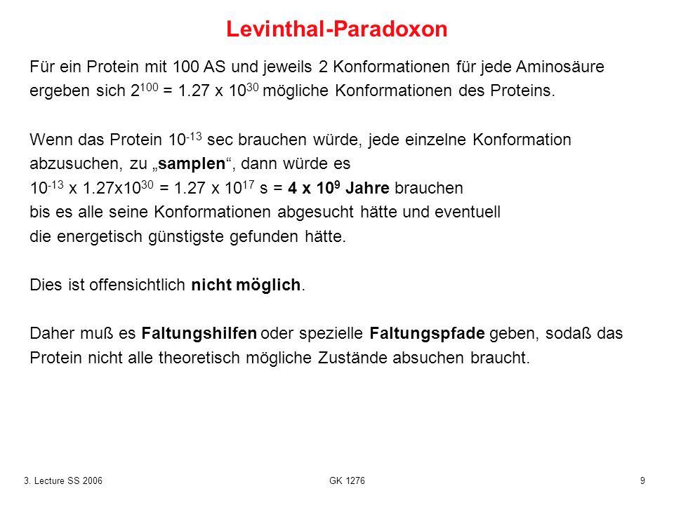 93. Lecture SS 2006 GK 1276 Für ein Protein mit 100 AS und jeweils 2 Konformationen für jede Aminosäure ergeben sich 2 100 = 1.27 x 10 30 mögliche Kon