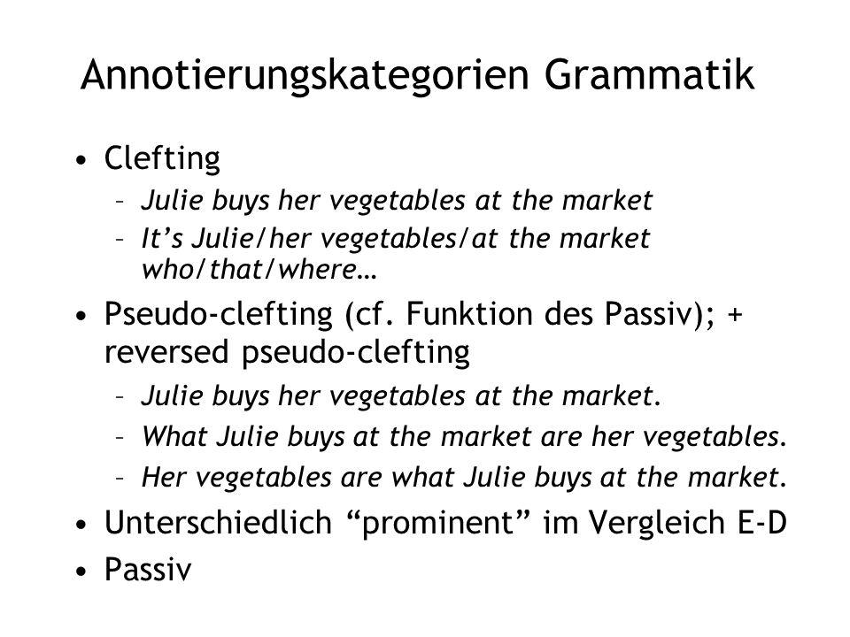 Annotierungskategorien Grammatik Clefting –Julie buys her vegetables at the market –Its Julie/her vegetables/at the market who/that/where… Pseudo-clef