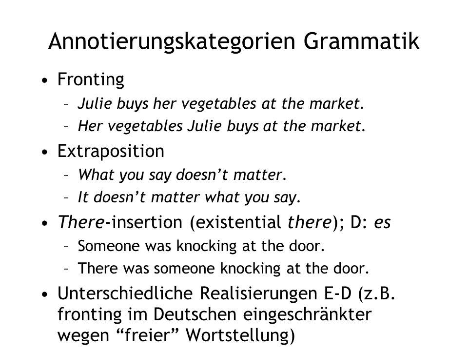 Annotierungskategorien Grammatik Fronting –Julie buys her vegetables at the market. –Her vegetables Julie buys at the market. Extraposition –What you