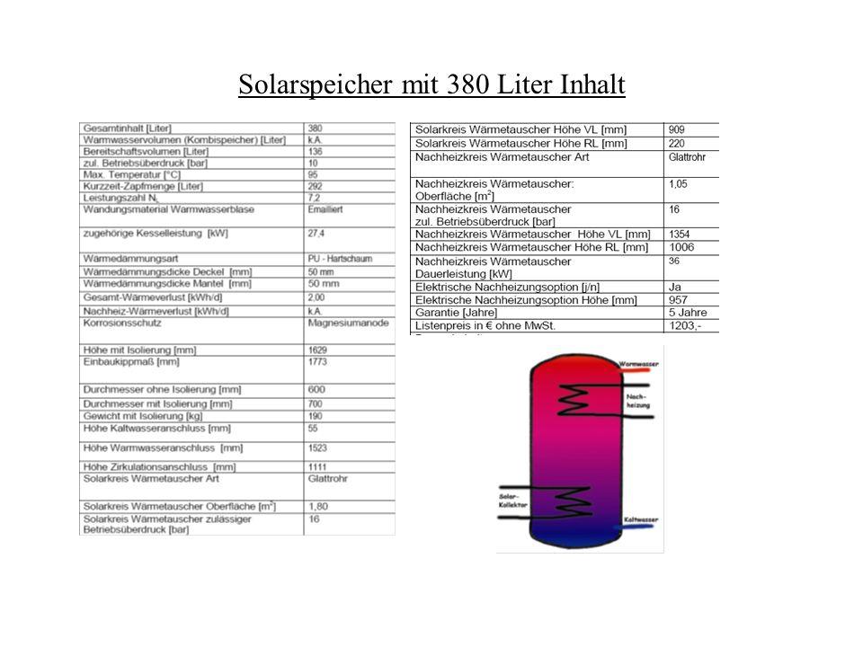 Solarspeicher mit 380 Liter Inhalt