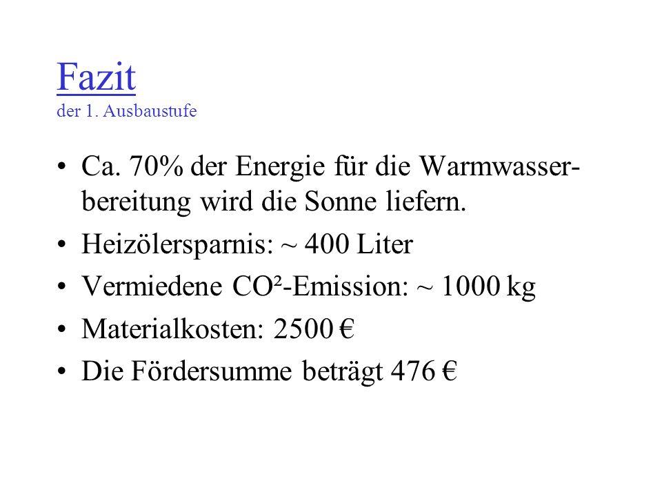 Fazit der 1. Ausbaustufe Ca. 70% der Energie für die Warmwasser- bereitung wird die Sonne liefern. Heizölersparnis: ~ 400 Liter Vermiedene CO²-Emissio