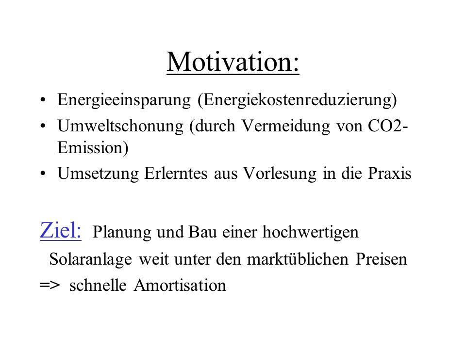 Motivation: Energieeinsparung (Energiekostenreduzierung) Umweltschonung (durch Vermeidung von CO2- Emission) Umsetzung Erlerntes aus Vorlesung in die