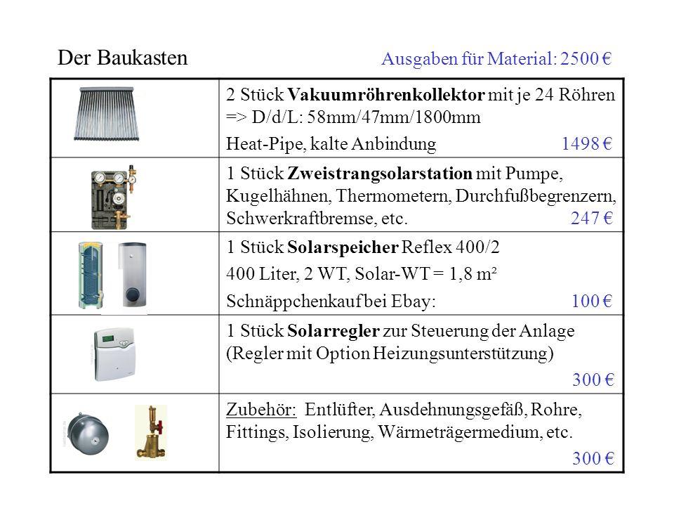 Der Baukasten Ausgaben für Material: 2500 2 Stück Vakuumröhrenkollektor mit je 24 Röhren => D/d/L: 58mm/47mm/1800mm Heat-Pipe, kalte Anbindung 1498 1