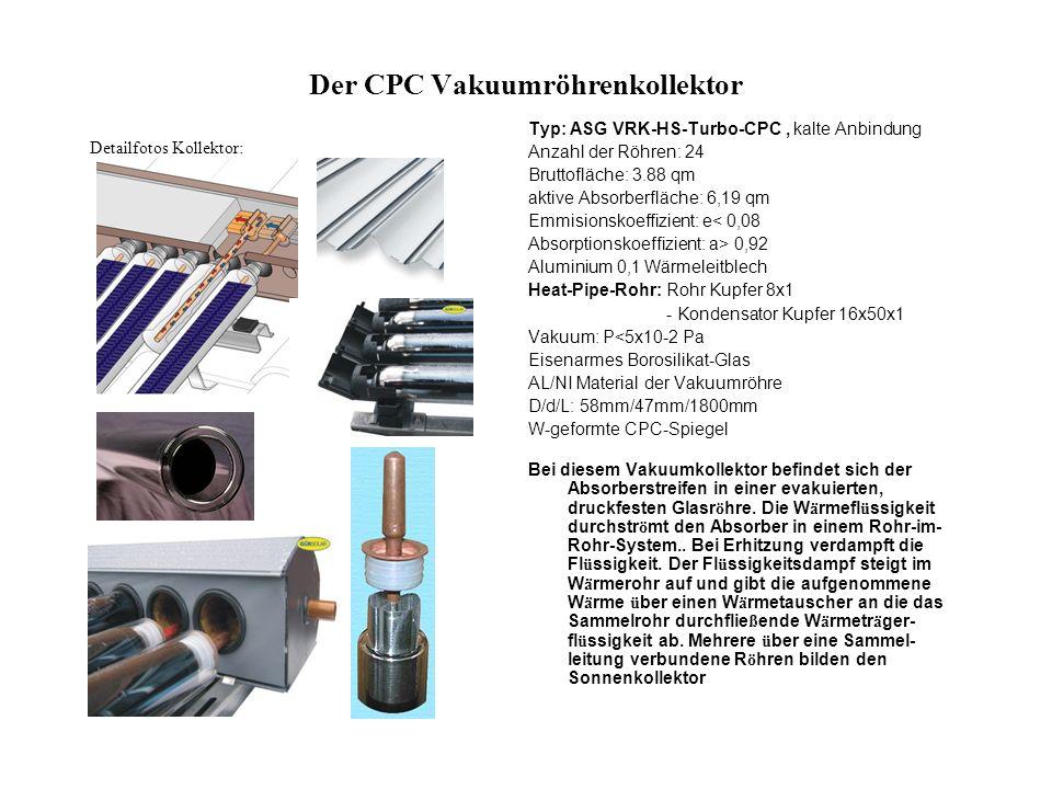 Der CPC Vakuumröhrenkollektor Detailfotos Kollektor: Typ: ASG VRK-HS-Turbo-CPC, kalte Anbindung Anzahl der Röhren: 24 Bruttofläche: 3.88 qm aktive Abs