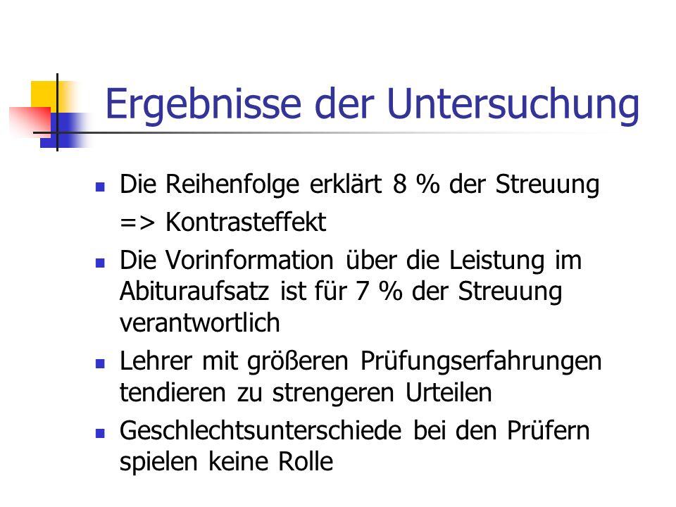 Ergebnisse der Untersuchung Die Reihenfolge erklärt 8 % der Streuung => Kontrasteffekt Die Vorinformation über die Leistung im Abituraufsatz ist für 7