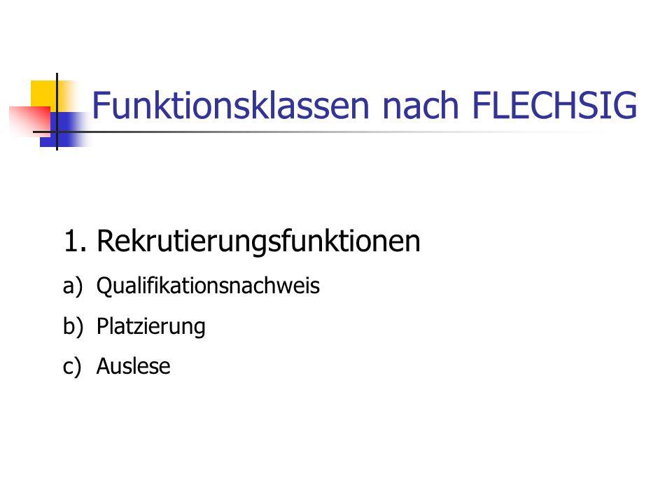 Funktionsklassen nach FLECHSIG 1.Rekrutierungsfunktionen a)Qualifikationsnachweis b)Platzierung c)Auslese