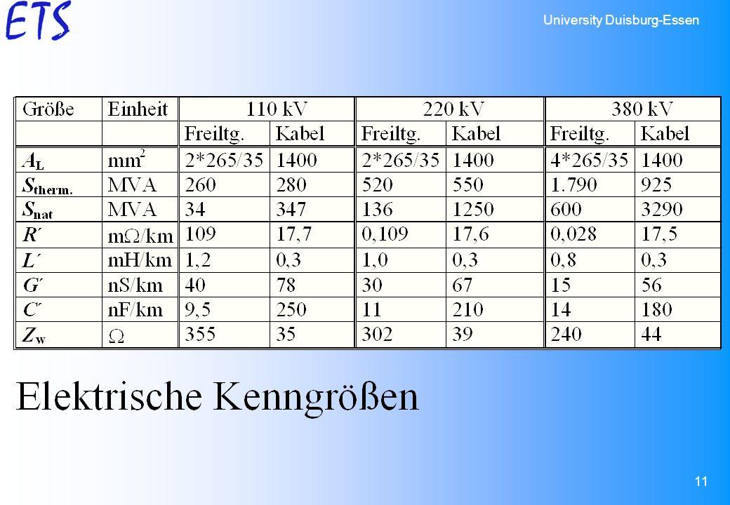 University Duisburg-Essen 11