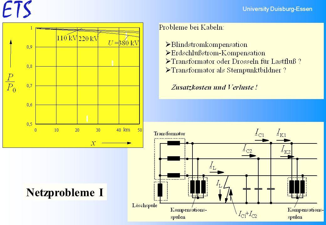 University Duisburg-Essen 12 Netzprobleme I