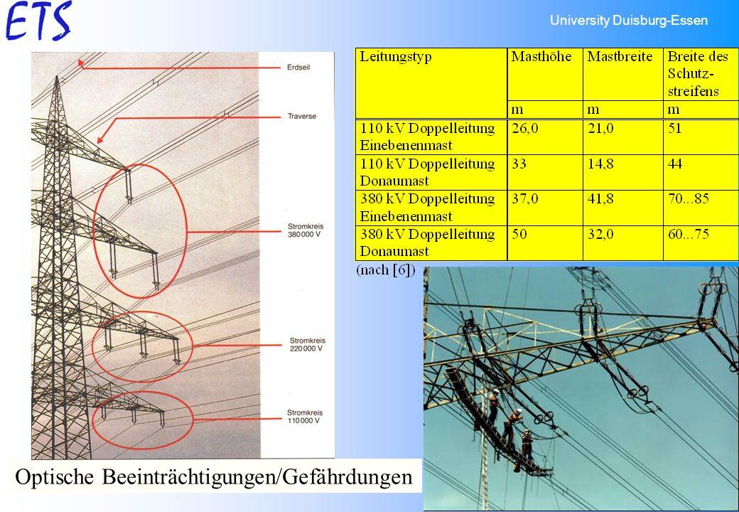 University Duisburg-Essen 16 Optische Beeinträchtigungen/Gefährdungen