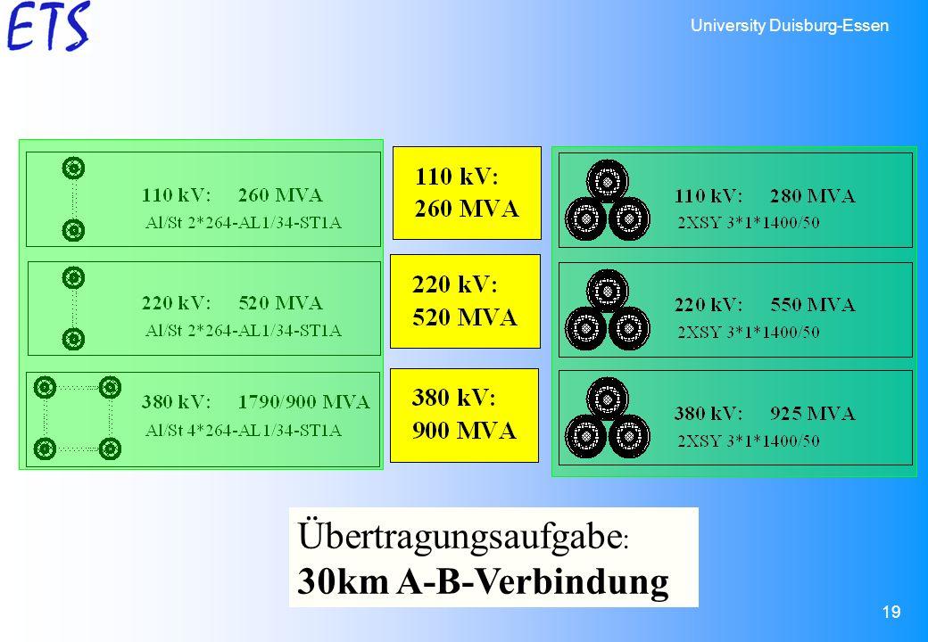University Duisburg-Essen 19 Übertragungsaufgabe : 30km A-B-Verbindung